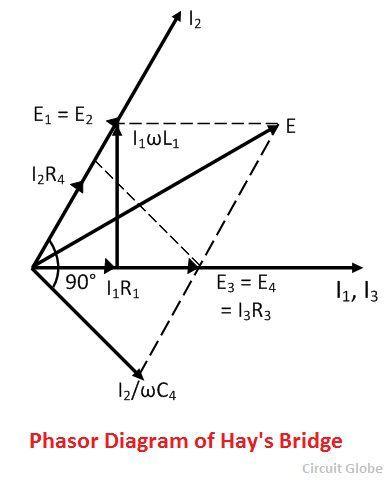 phasor-diagram-of-hays-bridge