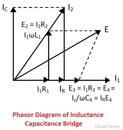 phasor-diagram-of-maxewell-inductance