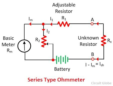Ohmmeter on ohmmeter in circuit diagram