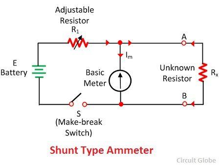 shunt-type-ohmmeter