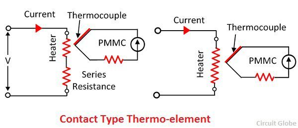 thermo-electric-element