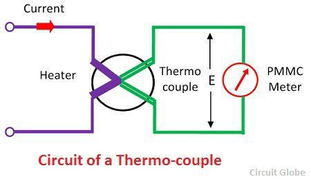 thermocouple-definition
