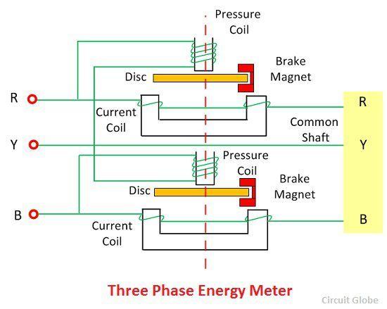 three-phase-energy-meter