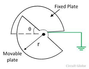 angular-capacitive-transducer