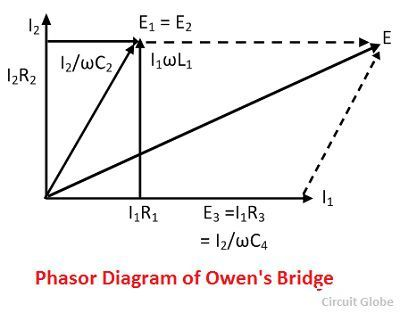 phasor-diagram