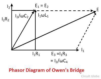 phasor-diagram