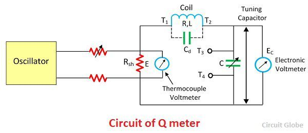 q-meter-circuit-diagram