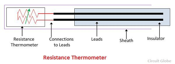 What Is Resistance Thermometer Definition Construction. Wiring. Resistance Thermometer Wiring Diagram At Eloancard.info
