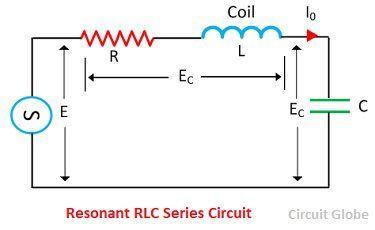 rlc-circuit