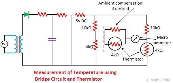 temperature-controlled-circuit