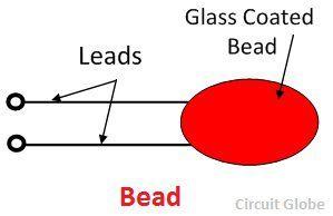 thermistor-bead