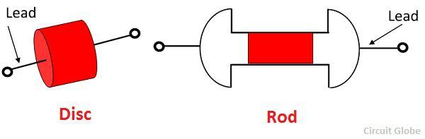 What Is Thermistor