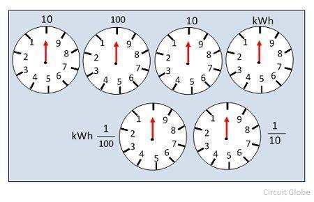 clock-meter