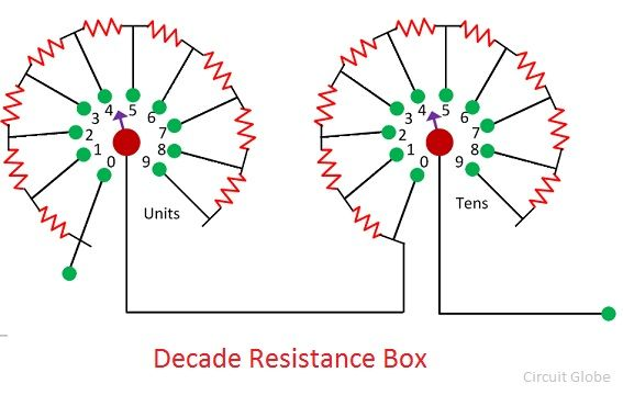 What is a Resistance Box? - Definition & Explanation ...  Pin Wiring Diagram Slander Trailer Lights on