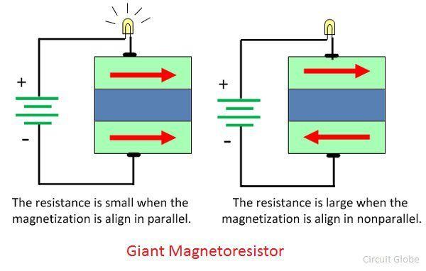 magento-resistor