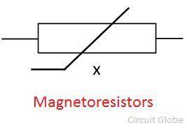 magentoresistor-symbol