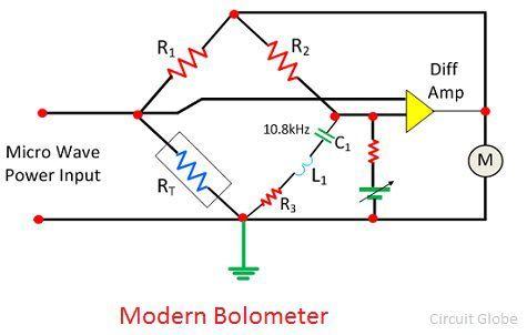 modern-bolometer