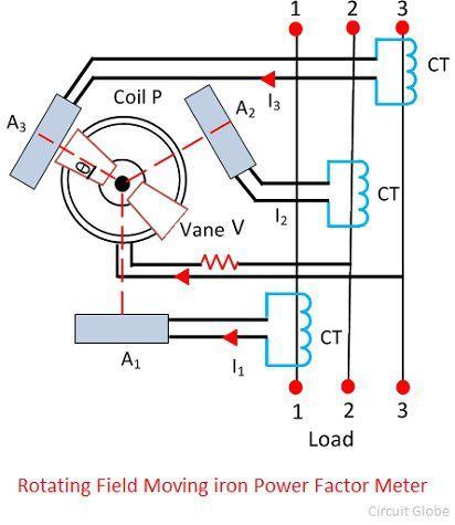 moving-iron-power-factor-meter
