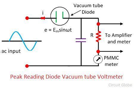 peak-vacuum-voltmeter