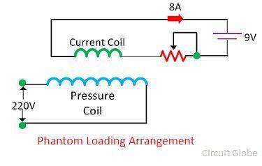 current-loading