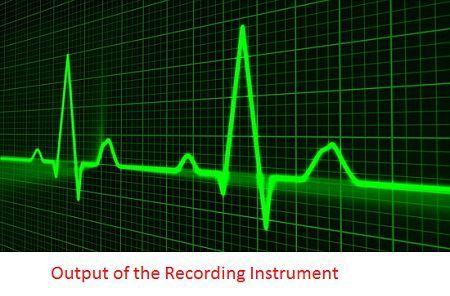 recording-instruments