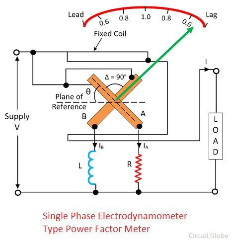 What Is Power Factor Meter Definition Types Circuit Globe