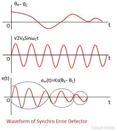 sychros-image-3