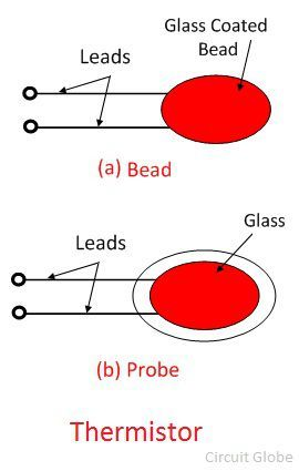 thermistor-bead-probe