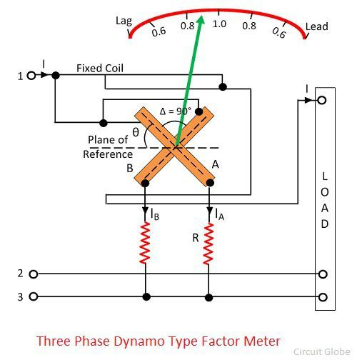 three-phase-dynamometer-type-factor-meter