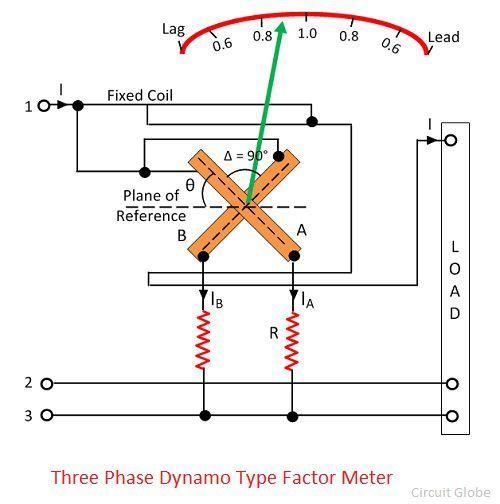 three-phase-dynamometer-type-factor-meter
