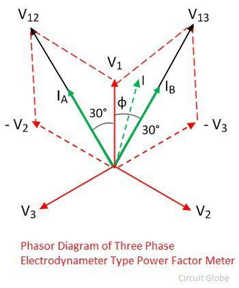 three-phase-phasor-diagram