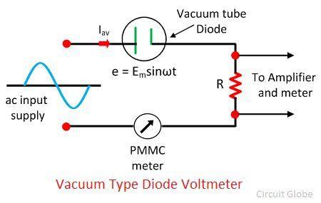 vacuum-tube-voltmeter
