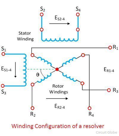 winding-resolver
