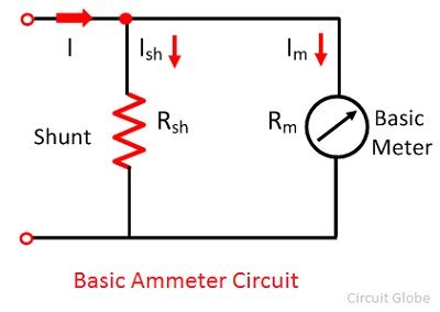 what is ammeter shunt? definition \u0026 shunt resistance voltmeter wiring instructions voltmeter multimeter car voltmeter