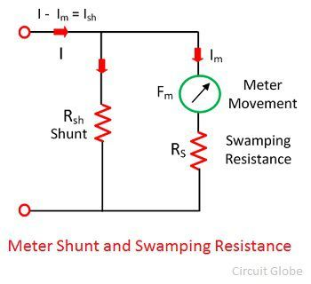 What Is Ammeter Definition Types Shunt Ammeter Swamping