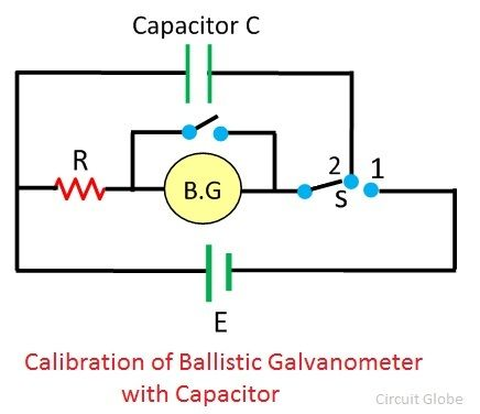 measurement of capacitance by the ballistic galvanometer
