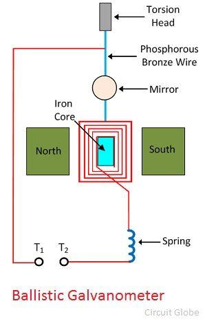 ballistic-galvanometer