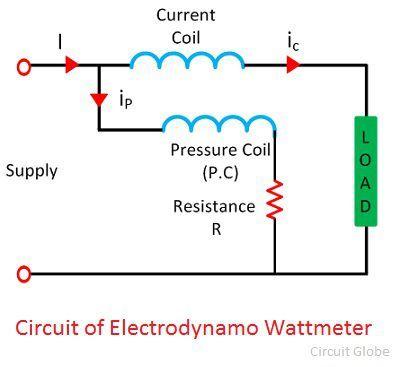 circuit-of-electrodynamometer-wattmeter