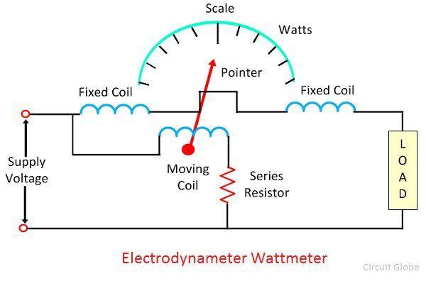 electrodynamometer-circuit