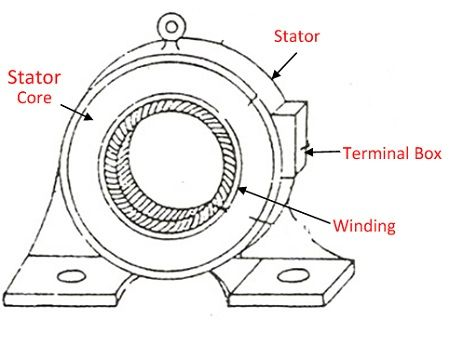 Generator Stator Winding Diagram