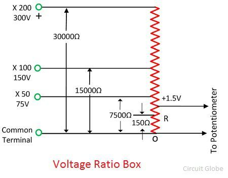 voltage-ratio-box