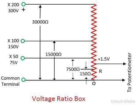 voltage-ratio-box