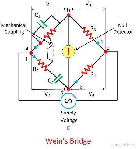 wien's-bridge-circuit