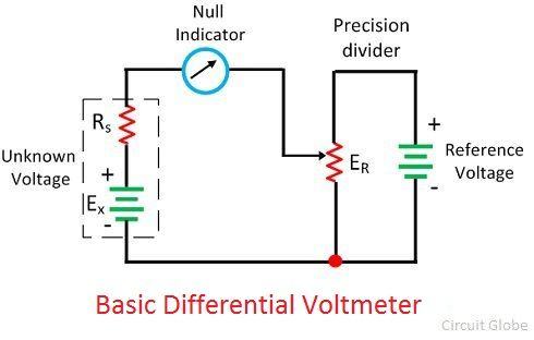 what is differential voltmeter? definition, construction IGBT Tester Circuit Diagram