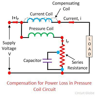 compensation-for-power-loss-in-a-pressure-coil-circuit