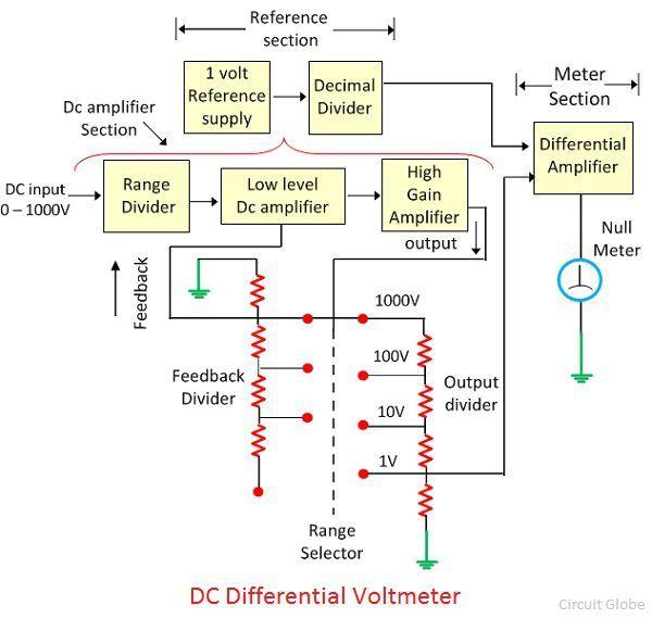 dc-differential-voltmeter