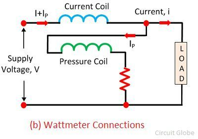 low-power-factor-method-image
