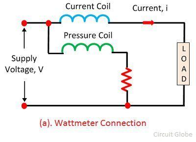 low-power-factor-wattmeter-method