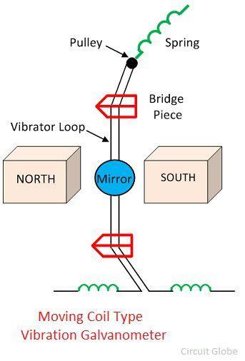moving-iron-type-galvanometer