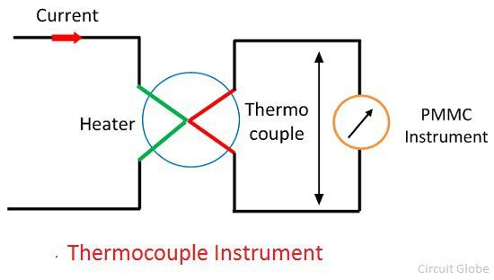thermocouple-instrument